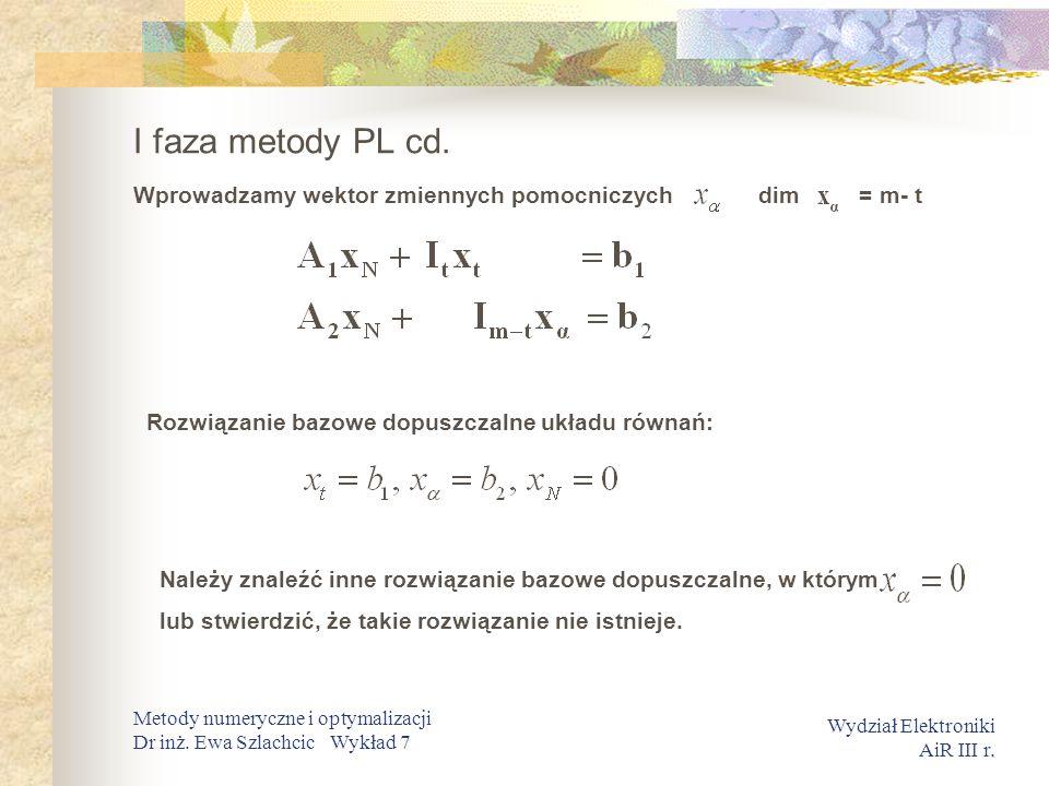 I faza metody PL cd. Wprowadzamy wektor zmiennych pomocniczych dim = m- t. Rozwiązanie bazowe dopuszczalne układu równań: