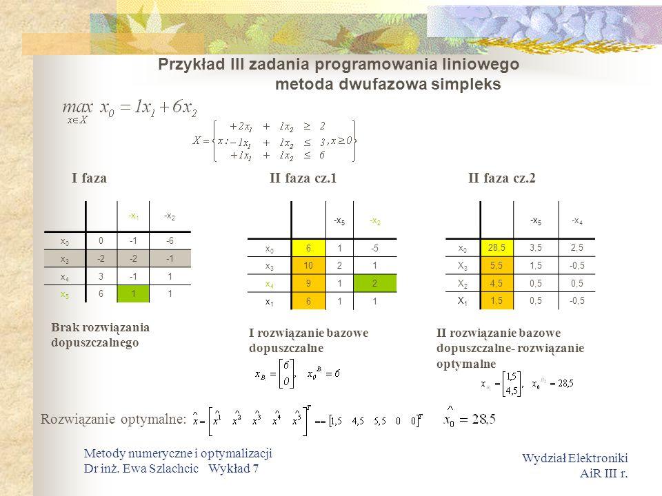 Przykład III zadania programowania liniowego metoda dwufazowa simpleks