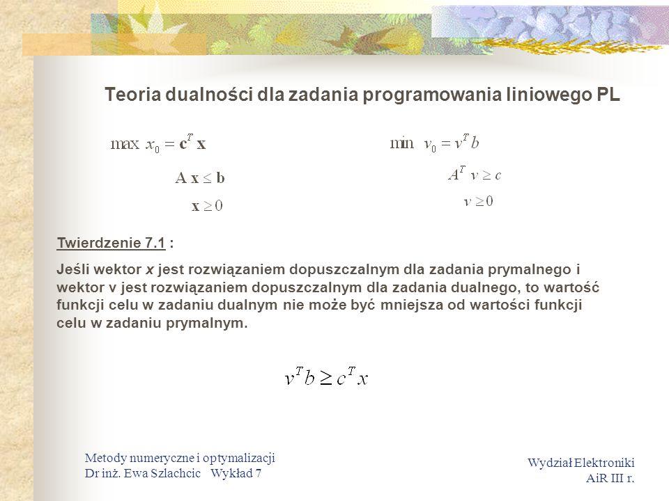 Teoria dualności dla zadania programowania liniowego PL