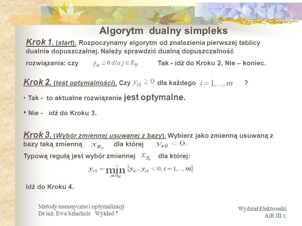 Algorytm dualny simpleks