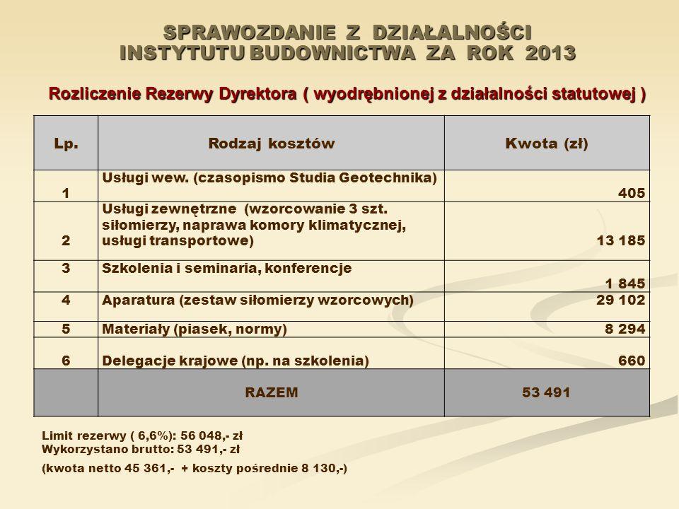 SPRAWOZDANIE Z DZIAŁALNOŚCI INSTYTUTU BUDOWNICTWA ZA ROK 2013 Rozliczenie Rezerwy Dyrektora ( wyodrębnionej z działalności statutowej )