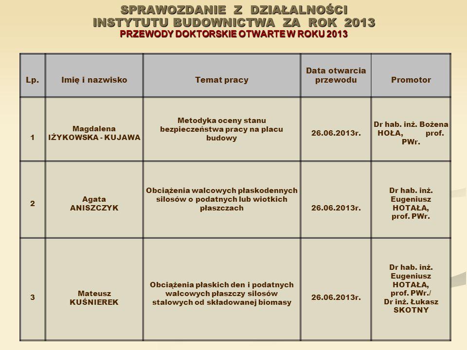 SPRAWOZDANIE Z DZIAŁALNOŚCI INSTYTUTU BUDOWNICTWA ZA ROK 2013 PRZEWODY DOKTORSKIE OTWARTE W ROKU 2013