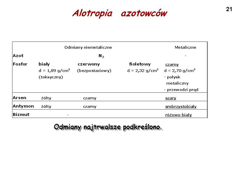 Alotropia azotowców Odmiany najtrwalsze podkreślono.