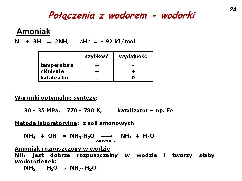 Połączenia z wodorem - wodorki