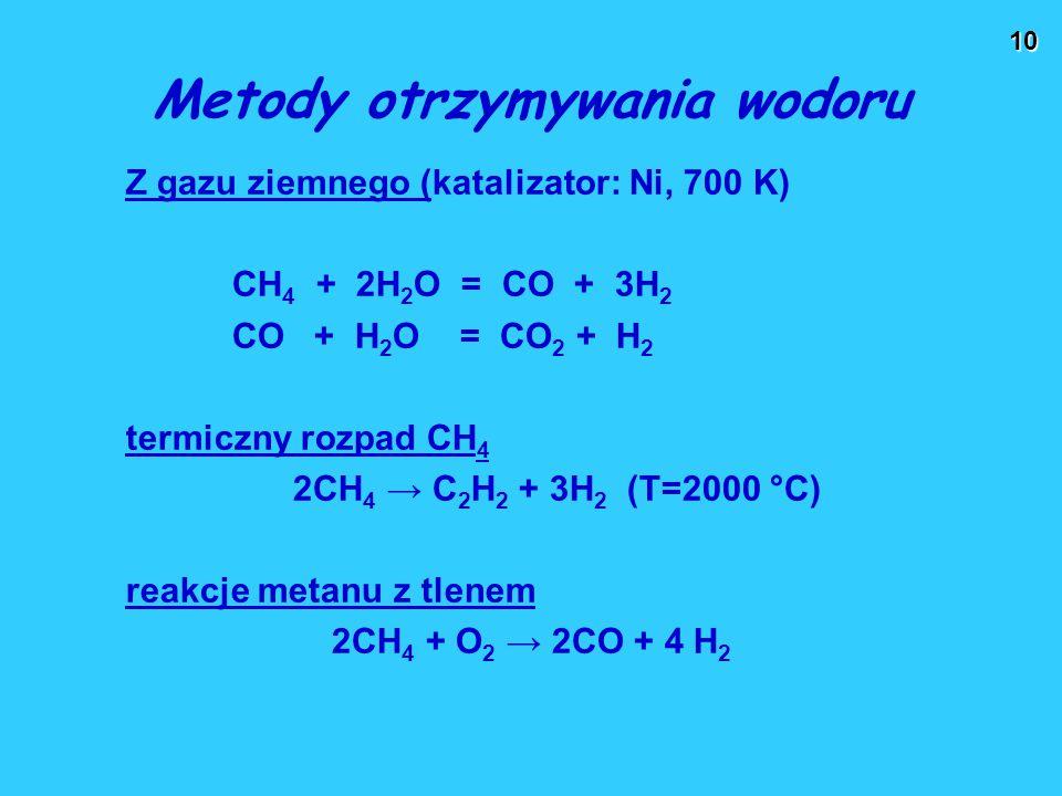 Metody otrzymywania wodoru