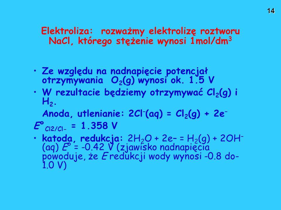 Elektroliza: rozważmy elektrolizę roztworu NaCl, którego stężenie wynosi 1mol/dm3