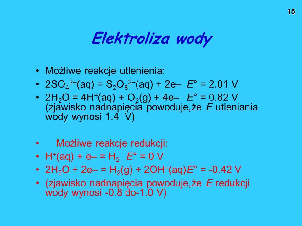 Elektroliza wody Możliwe reakcje utlenienia: