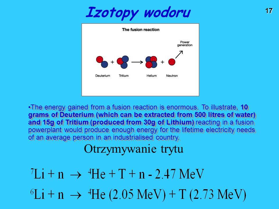 Izotopy wodoru Otrzymywanie trytu