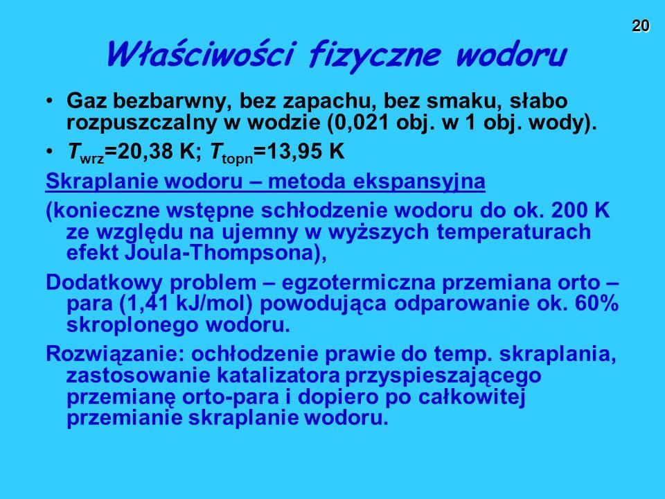 Właściwości fizyczne wodoru