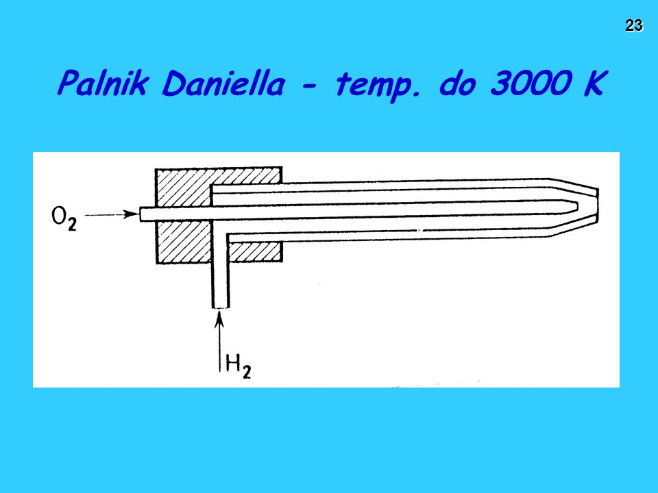 Palnik Daniella - temp. do 3000 K