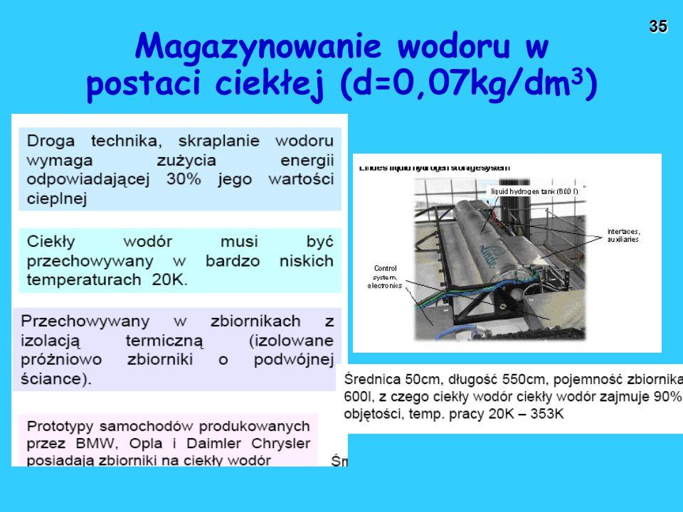 Magazynowanie wodoru w postaci ciekłej (d=0,07kg/dm3)