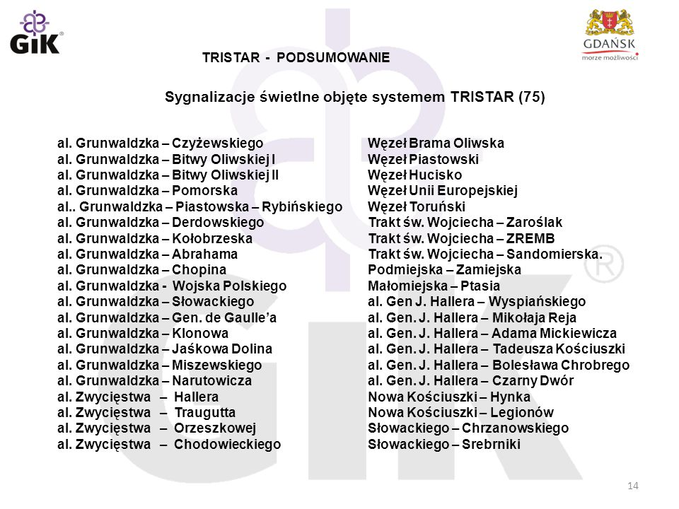 Sygnalizacje świetlne objęte systemem TRISTAR (75)
