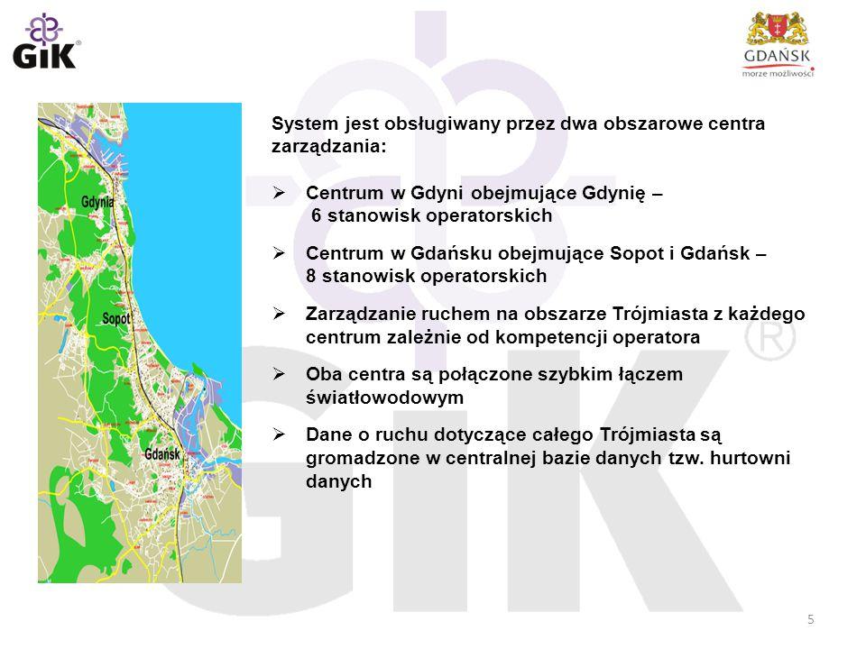 System jest obsługiwany przez dwa obszarowe centra zarządzania: