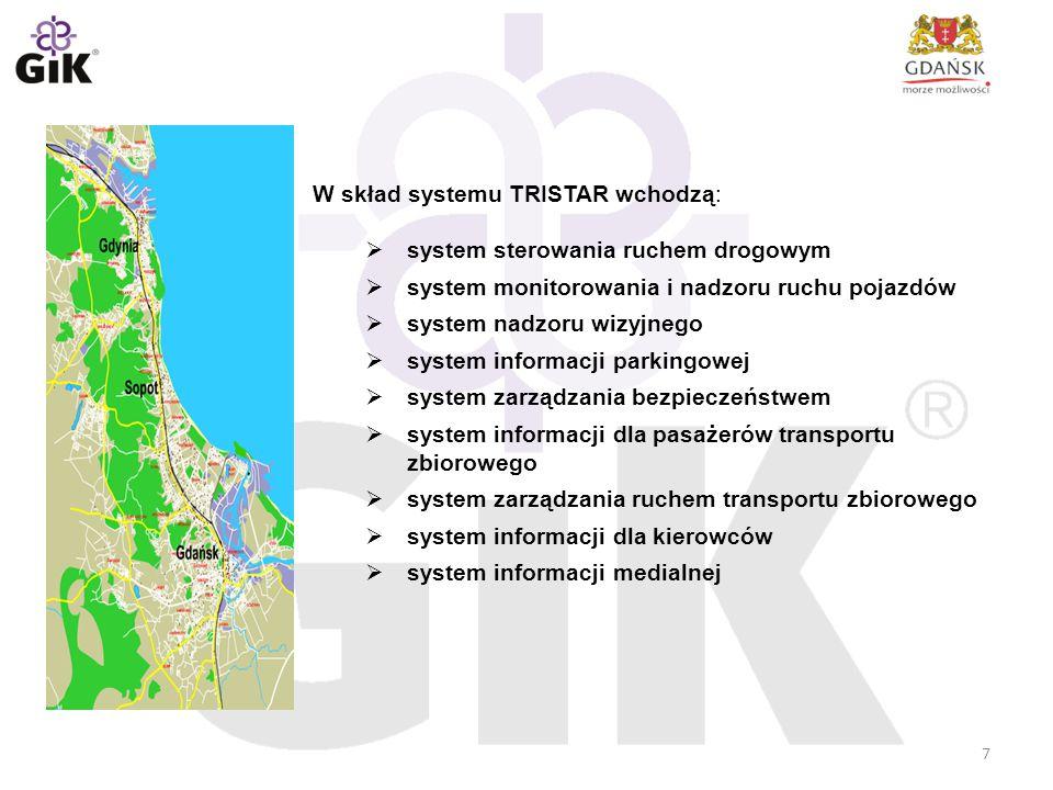 W skład systemu TRISTAR wchodzą: