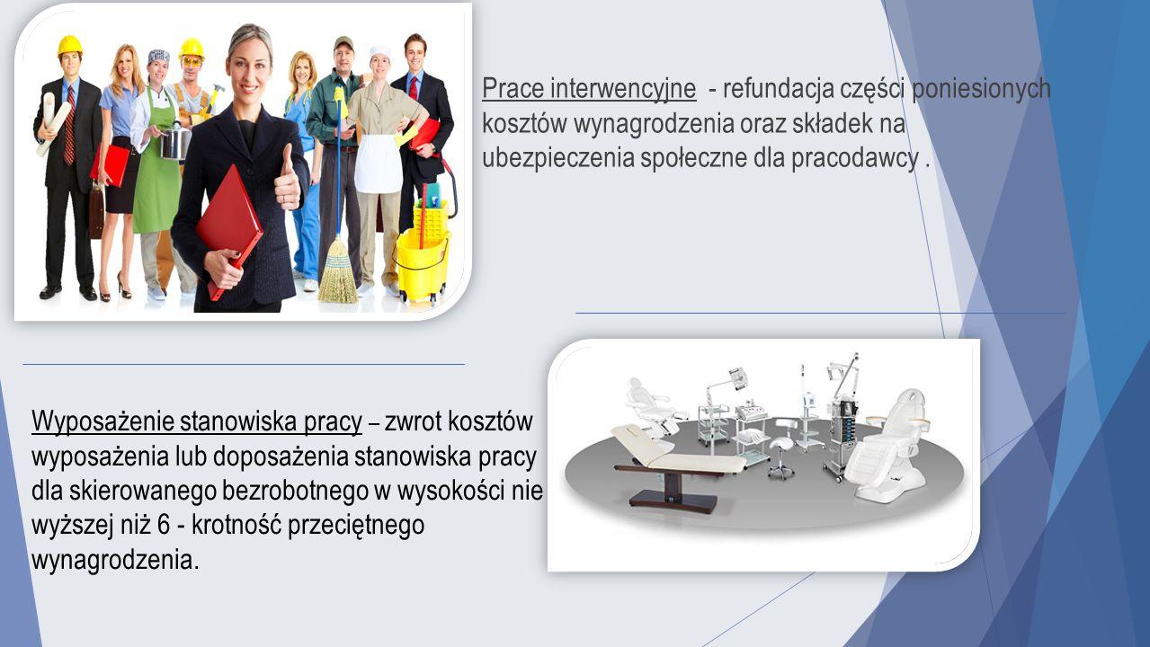 Prace interwencyjne - refundacja części poniesionych kosztów wynagrodzenia oraz składek na ubezpieczenia społeczne dla pracodawcy .