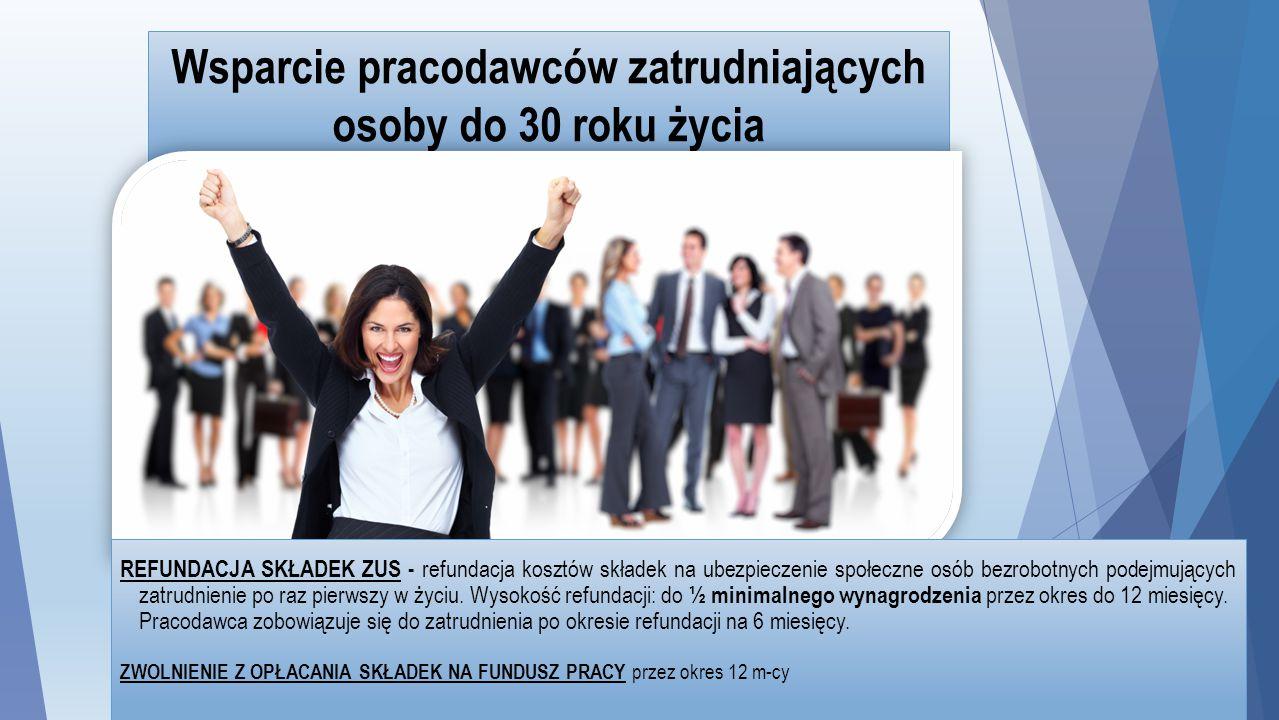 Wsparcie pracodawców zatrudniających osoby do 30 roku życia