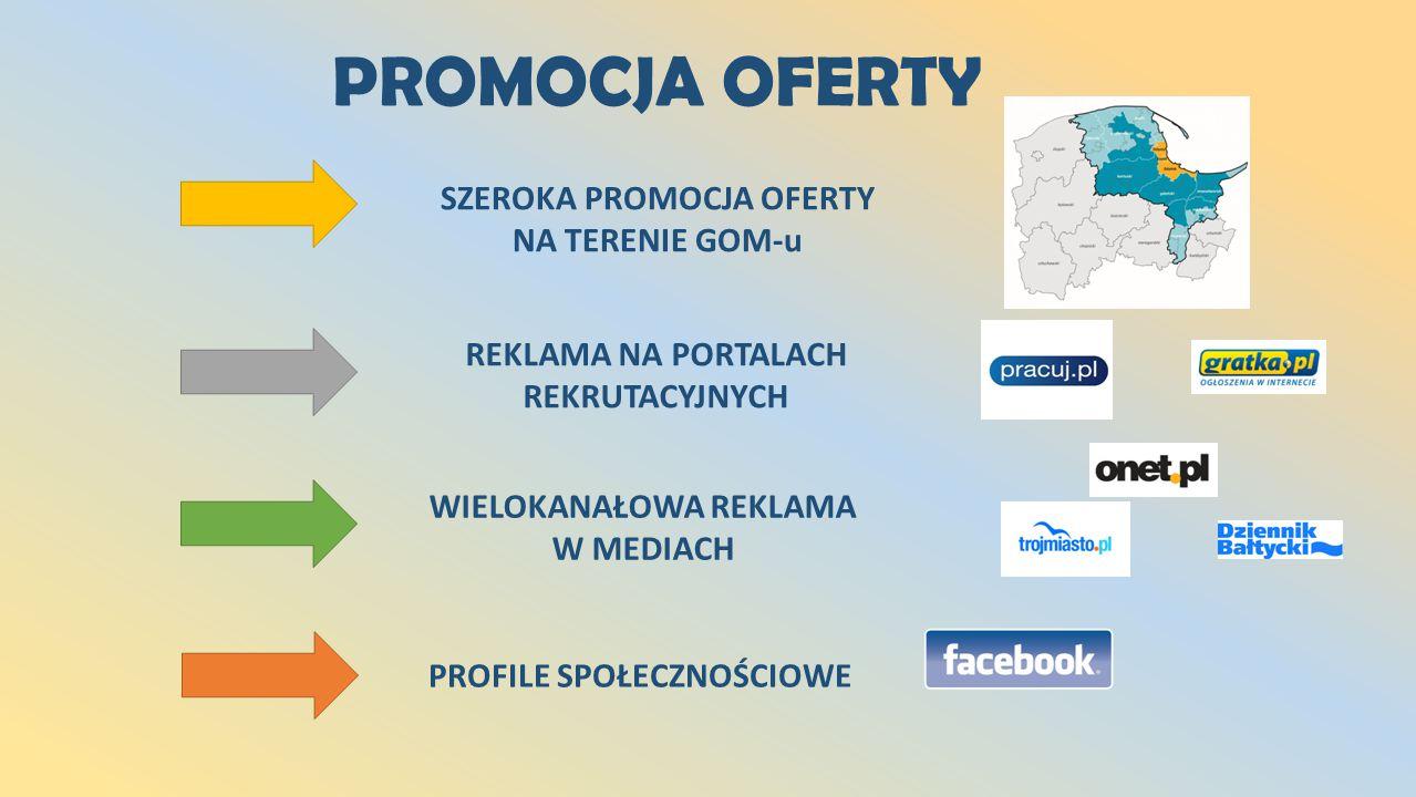 PROMOCJA OFERTY SZEROKA PROMOCJA OFERTY NA TERENIE GOM-u