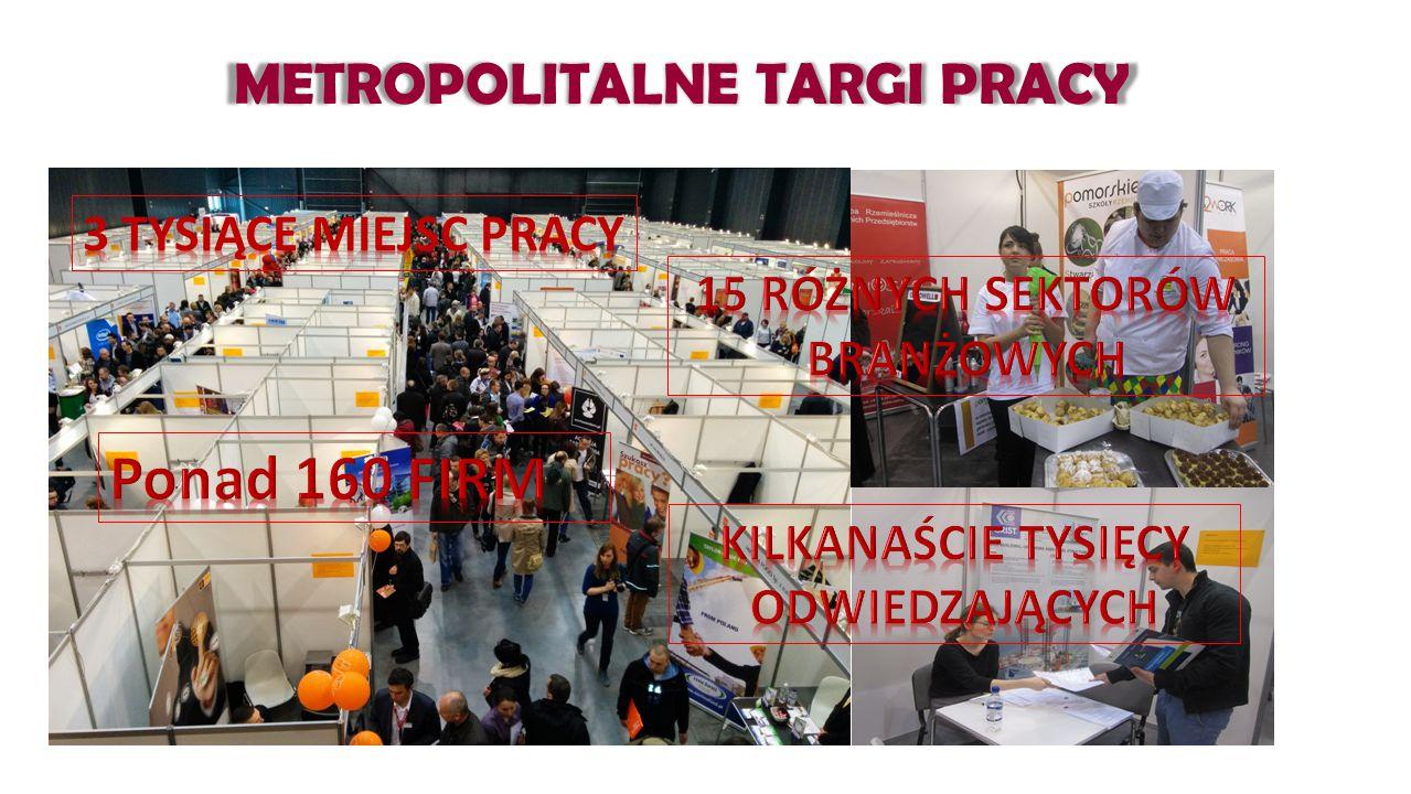 METROPOLITALNE TARGI PRACY