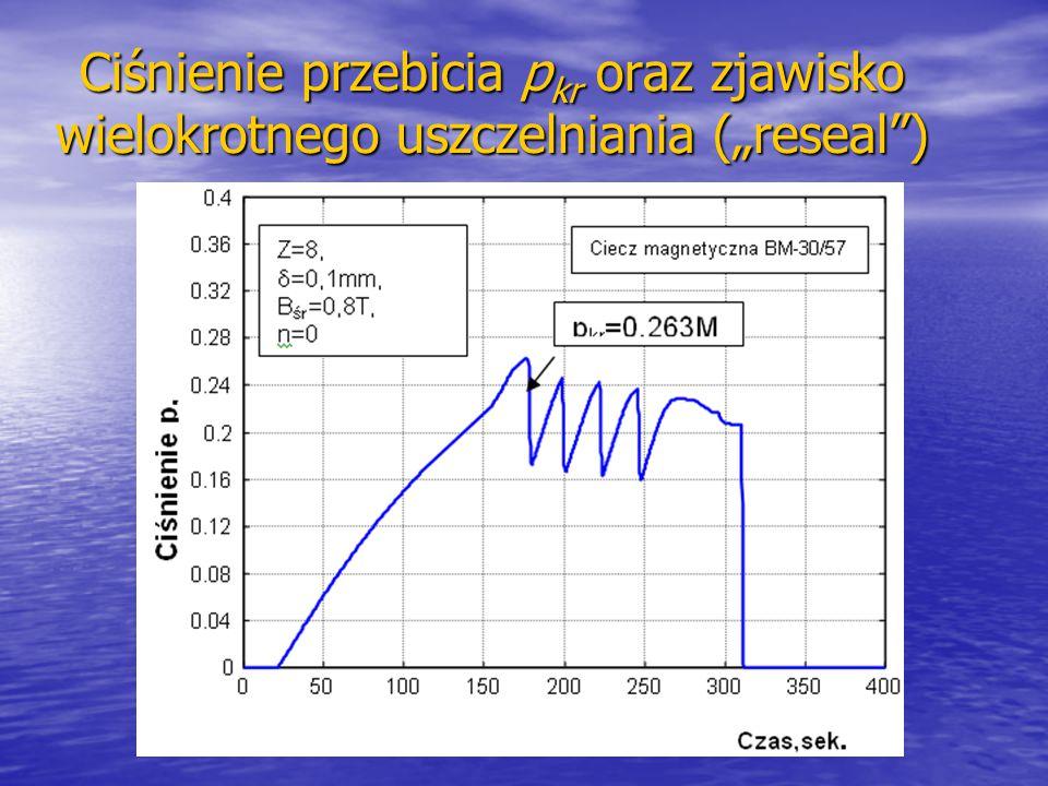 """Ciśnienie przebicia pkr oraz zjawisko wielokrotnego uszczelniania (""""reseal )"""