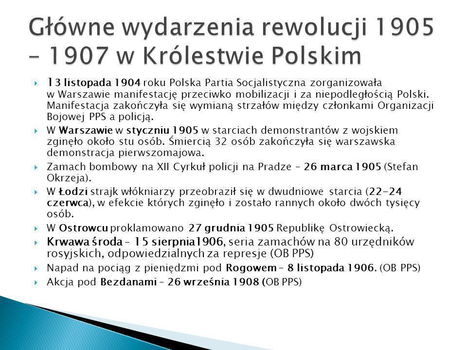 Główne wydarzenia rewolucji 1905 – 1907 w Królestwie Polskim