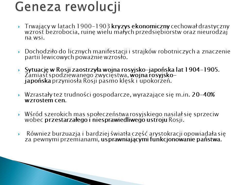 Geneza rewolucji