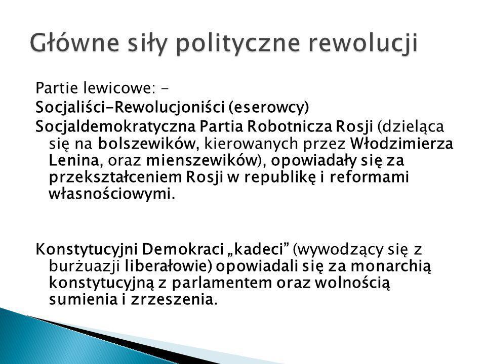 Główne siły polityczne rewolucji