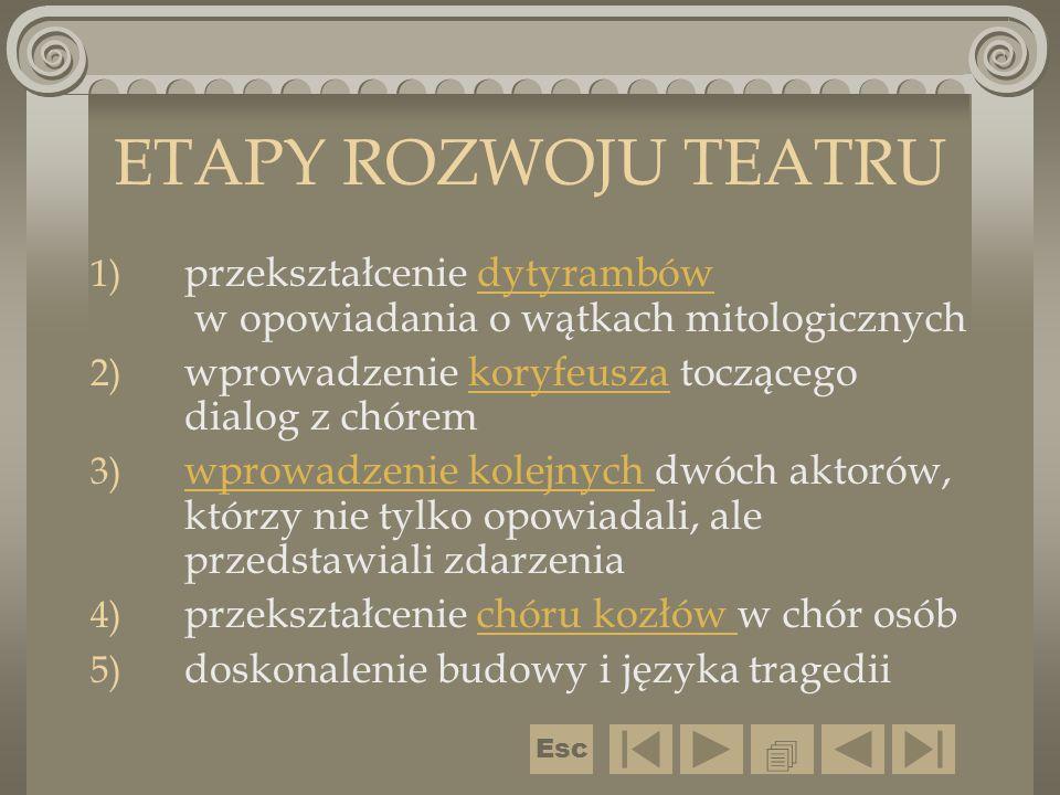 ETAPY ROZWOJU TEATRU przekształcenie dytyrambów w opowiadania o wątkach mitologicznych. wprowadzenie koryfeusza toczącego dialog z chórem.