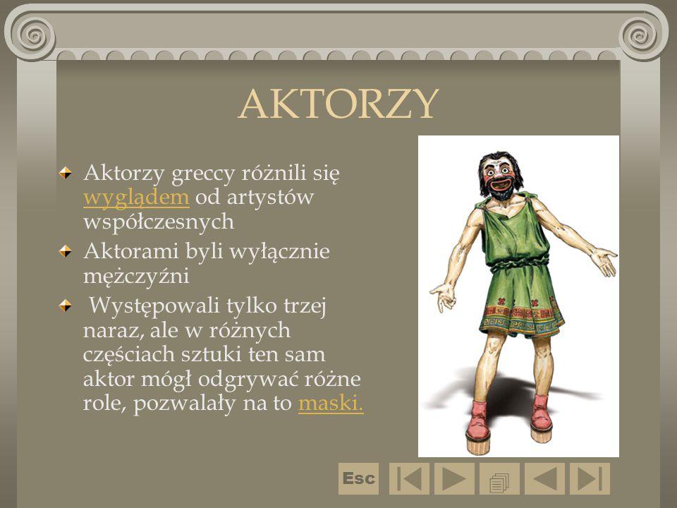 AKTORZY Aktorzy greccy różnili się wyglądem od artystów współczesnych. Aktorami byli wyłącznie mężczyźni.