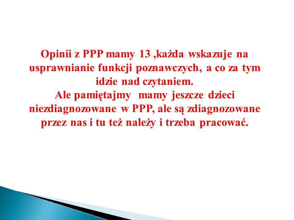 Opinii z PPP mamy 13 ,każda wskazuje na usprawnianie funkcji poznawczych, a co za tym idzie nad czytaniem.