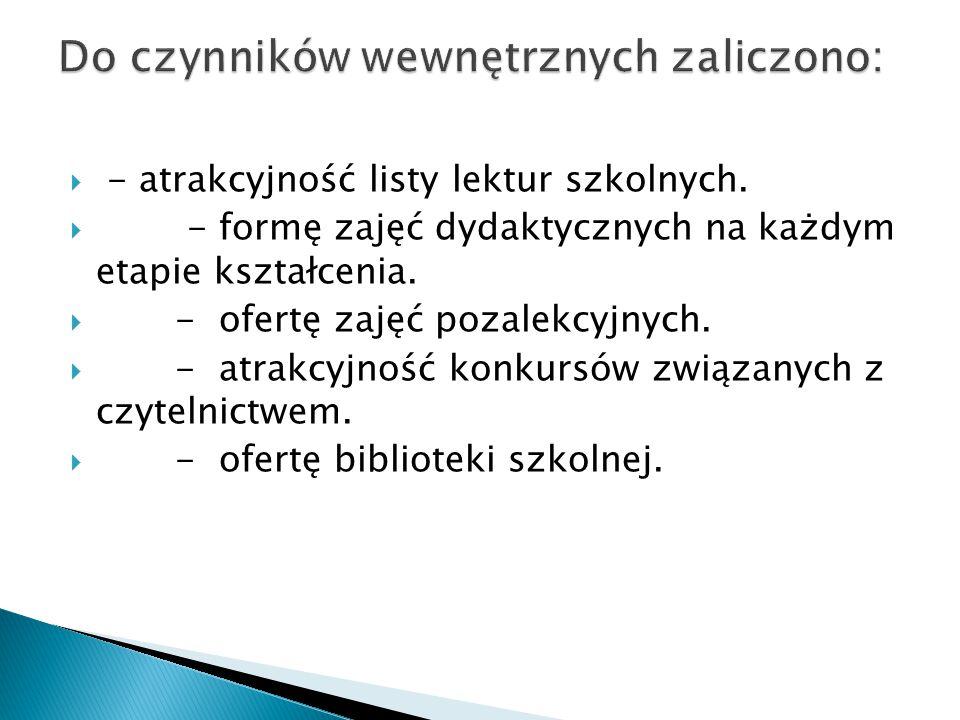 Do czynników wewnętrznych zaliczono: