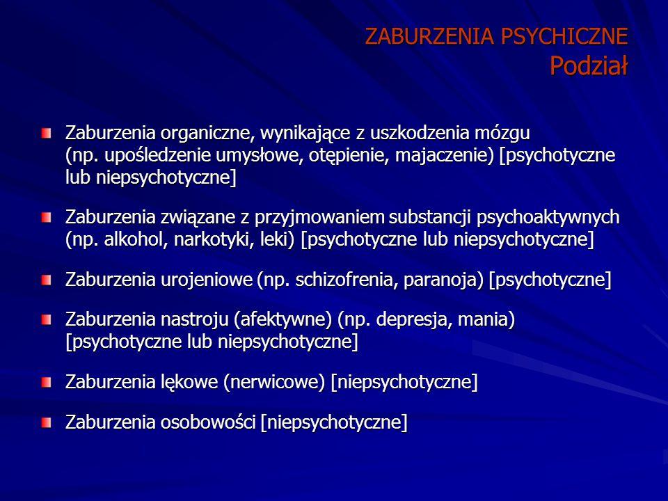 ZABURZENIA PSYCHICZNE Podział