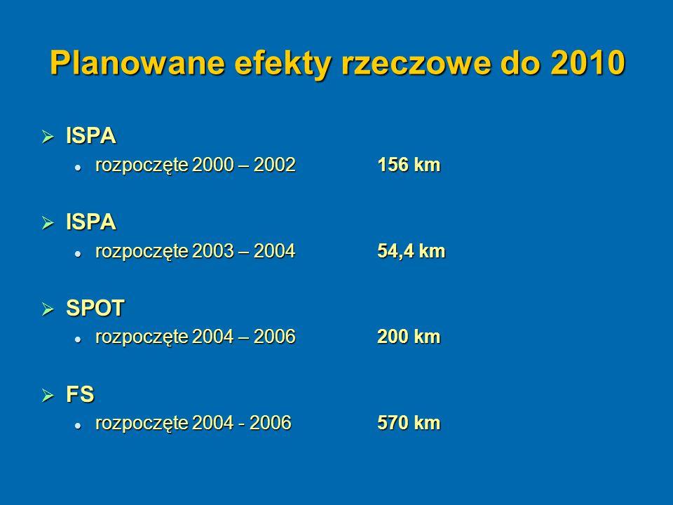 Planowane efekty rzeczowe do 2010