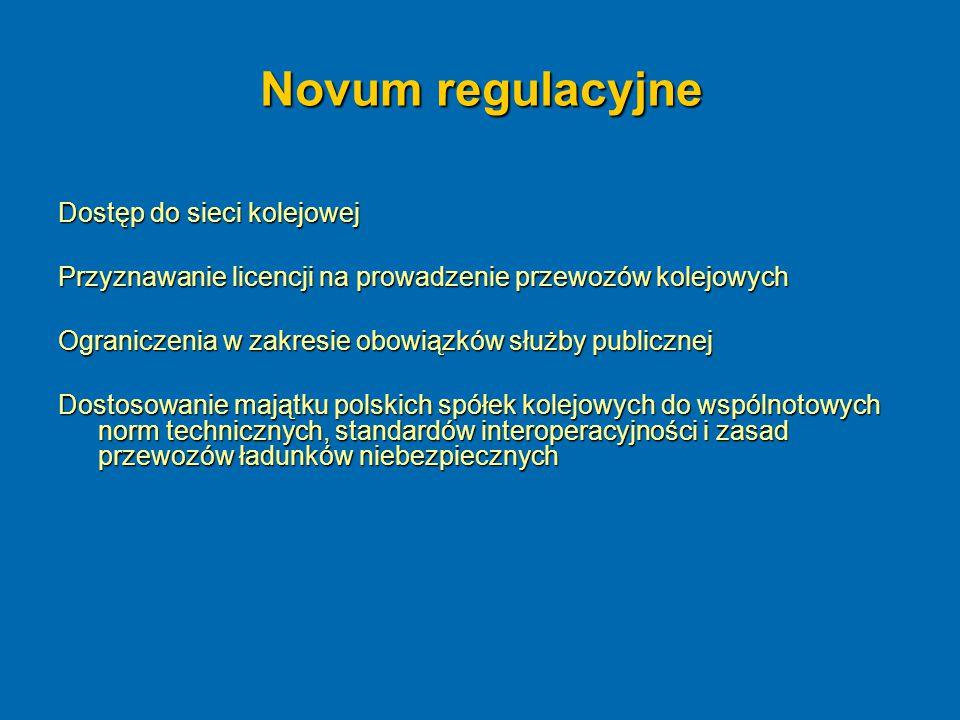 Novum regulacyjne Dostęp do sieci kolejowej