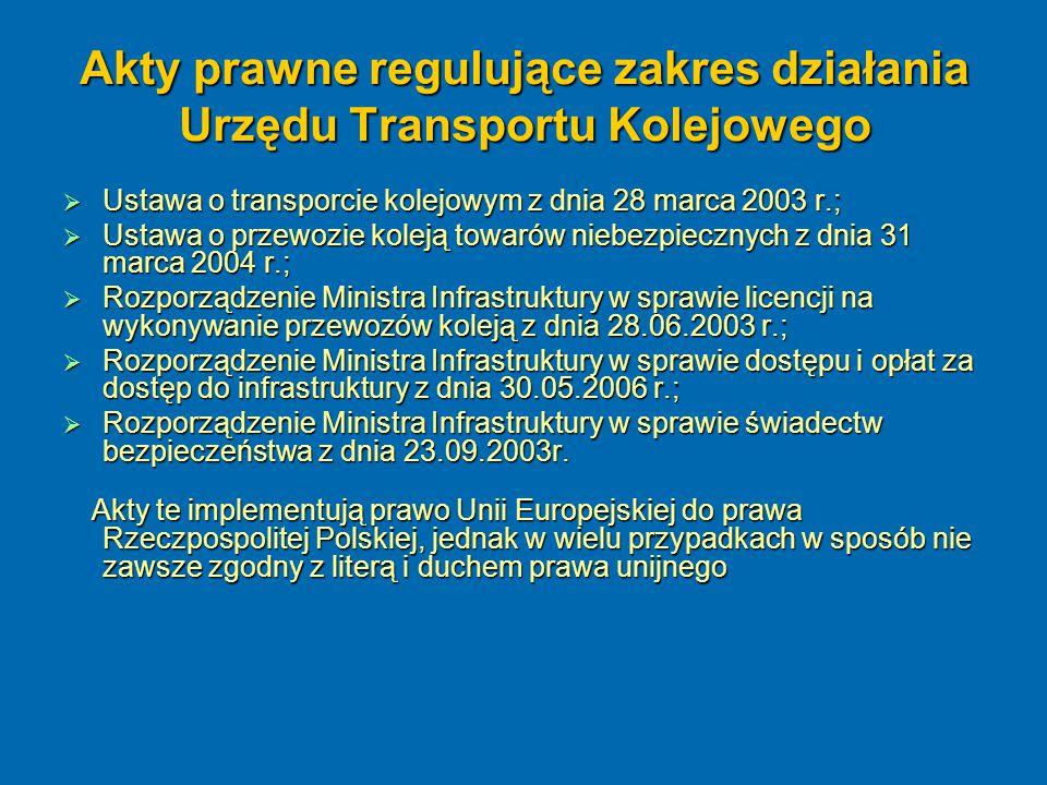 Akty prawne regulujące zakres działania Urzędu Transportu Kolejowego