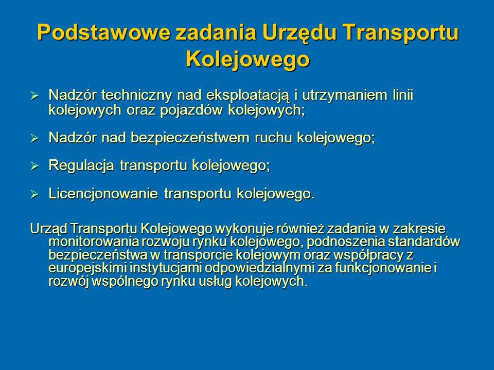 Podstawowe zadania Urzędu Transportu Kolejowego
