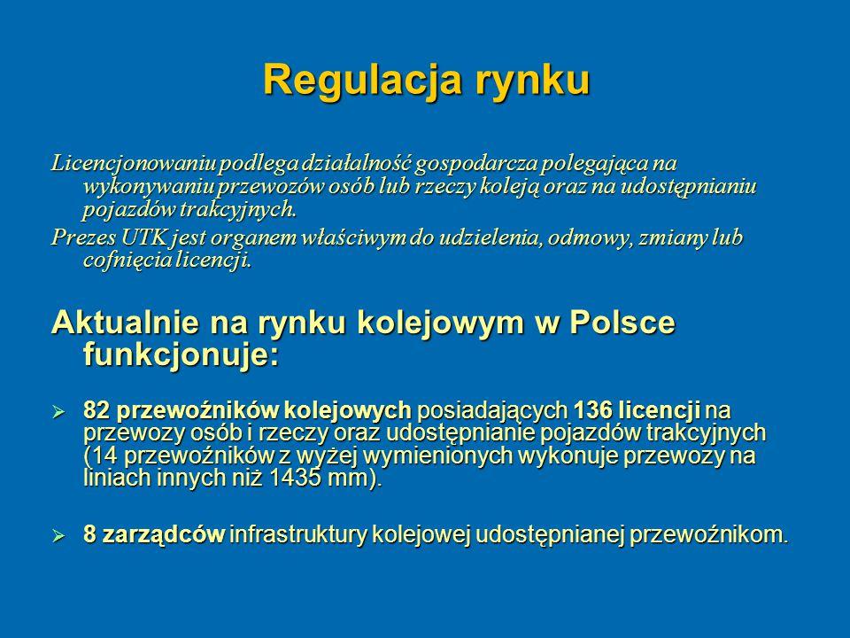 Regulacja rynku Aktualnie na rynku kolejowym w Polsce funkcjonuje:
