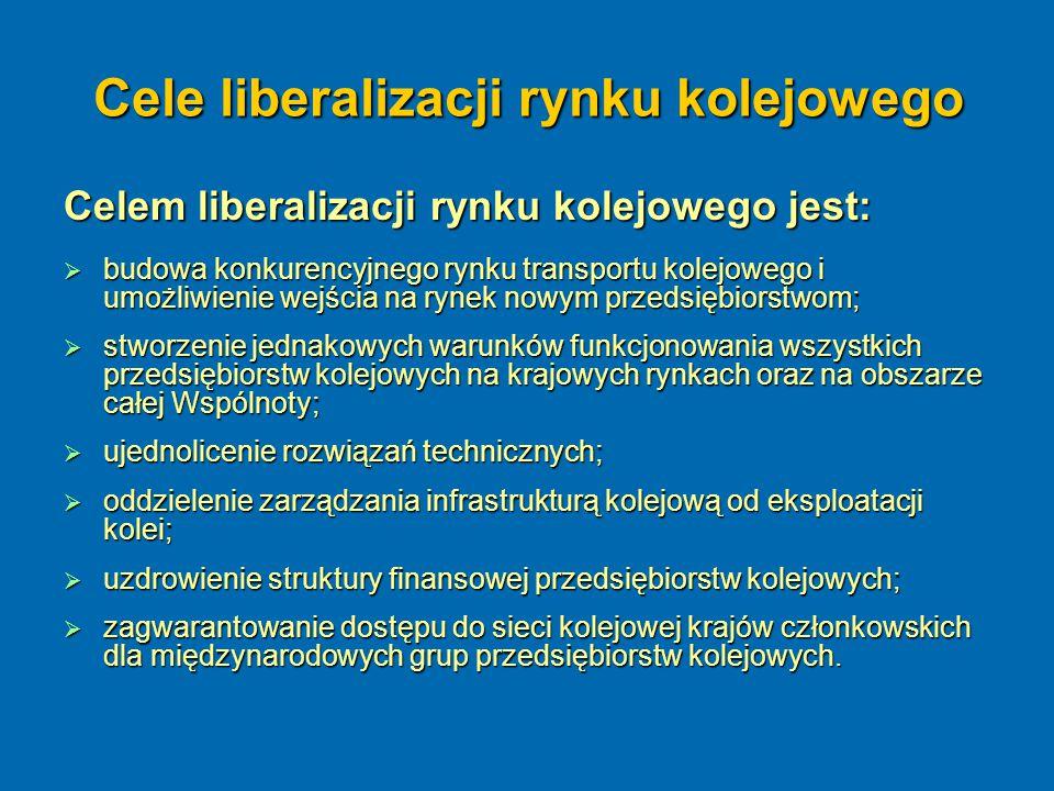 Cele liberalizacji rynku kolejowego