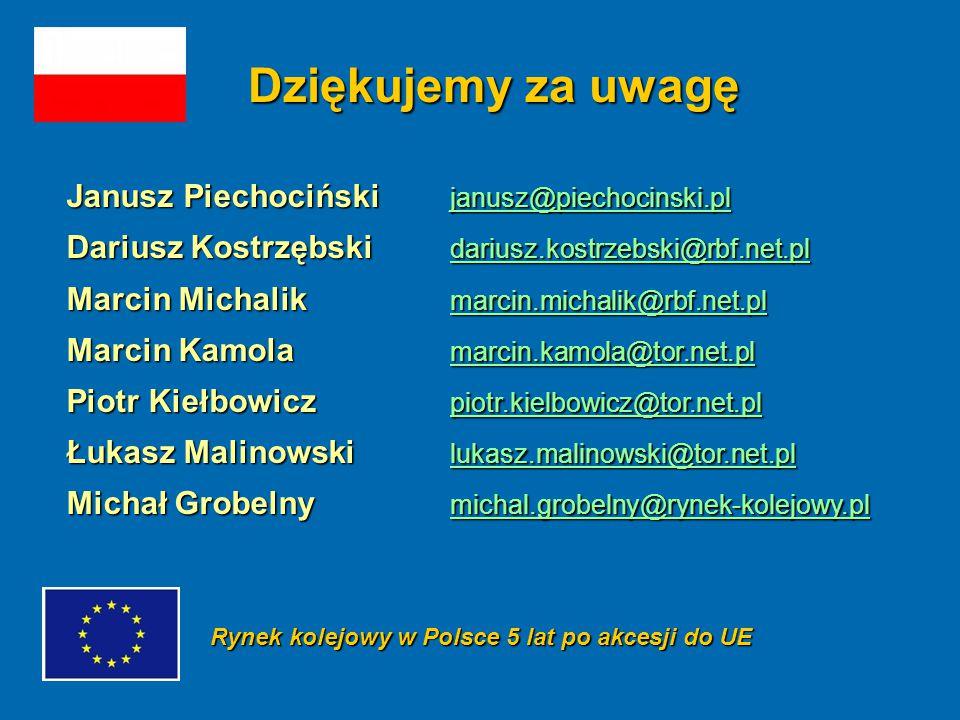 Dziękujemy za uwagę Janusz Piechociński janusz@piechocinski.pl