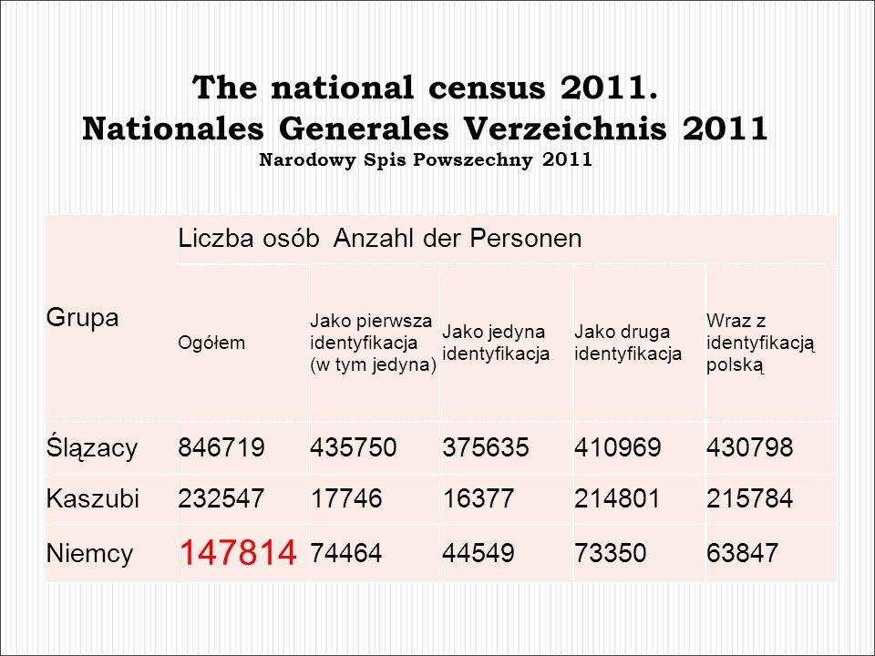 147814 Grupa Liczba osób Anzahl der Personen Ślązacy 846719 435750