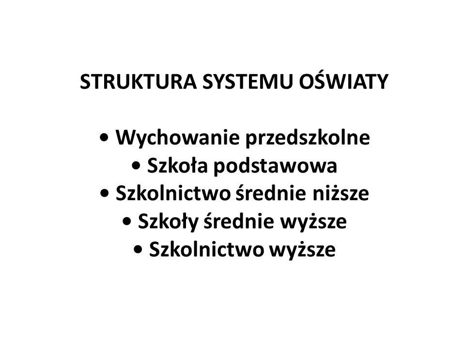 STRUKTURA SYSTEMU OŚWIATY • Wychowanie przedszkolne