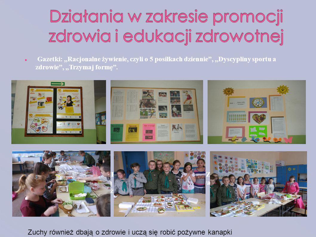 Działania w zakresie promocji zdrowia i edukacji zdrowotnej