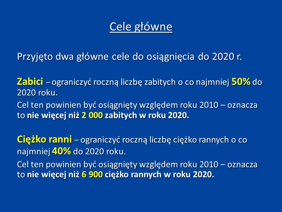 Cele główne Przyjęto dwa główne cele do osiągnięcia do 2020 r.