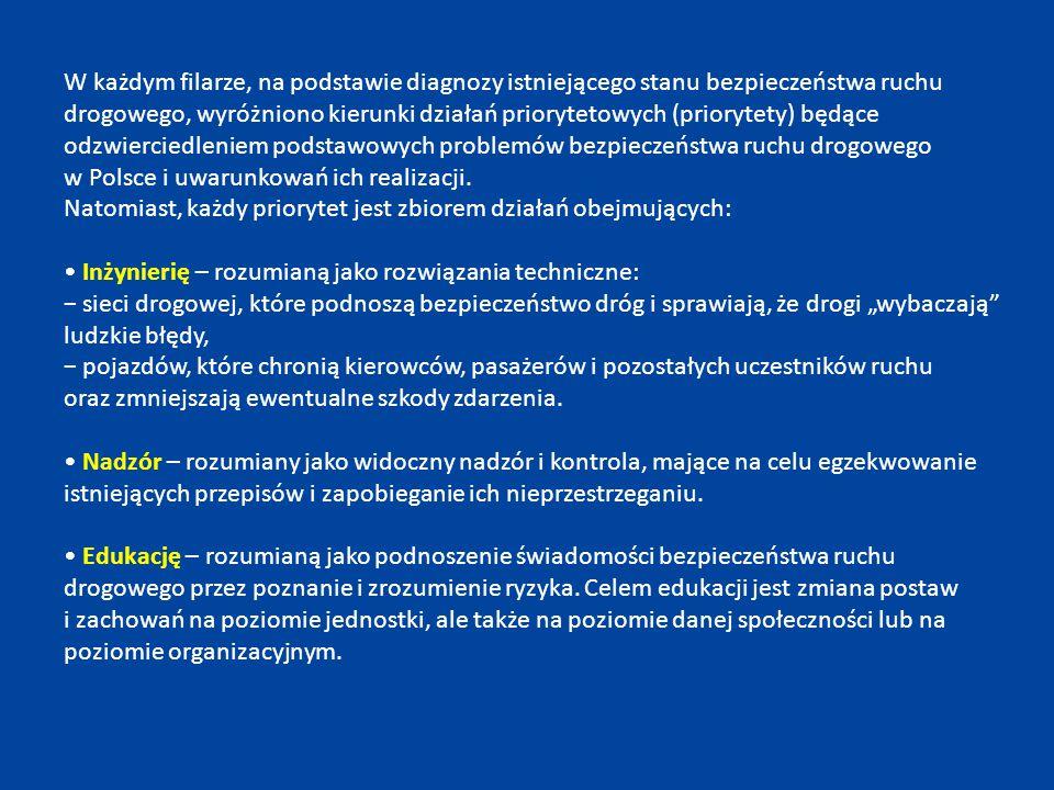 W każdym filarze, na podstawie diagnozy istniejącego stanu bezpieczeństwa ruchu drogowego, wyróżniono kierunki działań priorytetowych (priorytety) będące odzwierciedleniem podstawowych problemów bezpieczeństwa ruchu drogowego w Polsce i uwarunkowań ich realizacji.