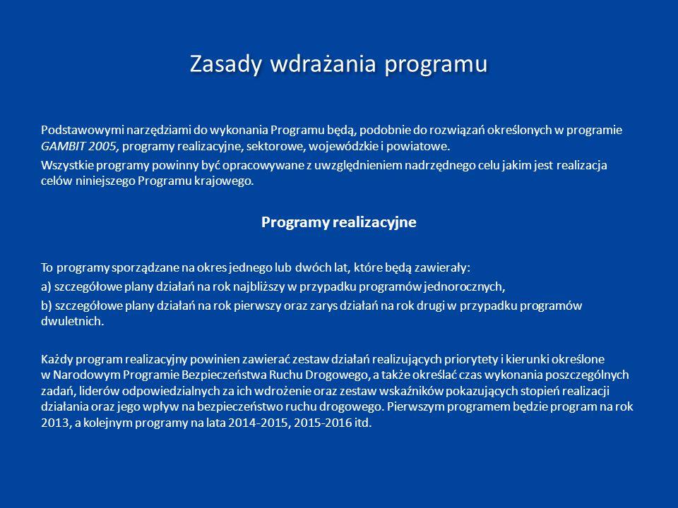 Zasady wdrażania programu