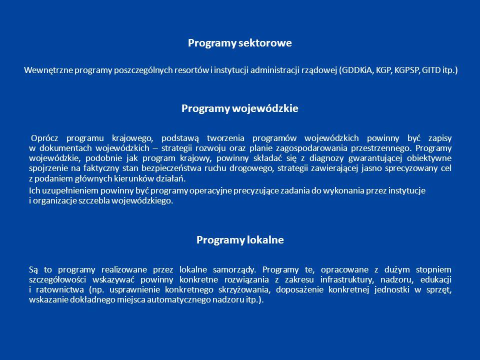 Programy wojewódzkie Programy lokalne