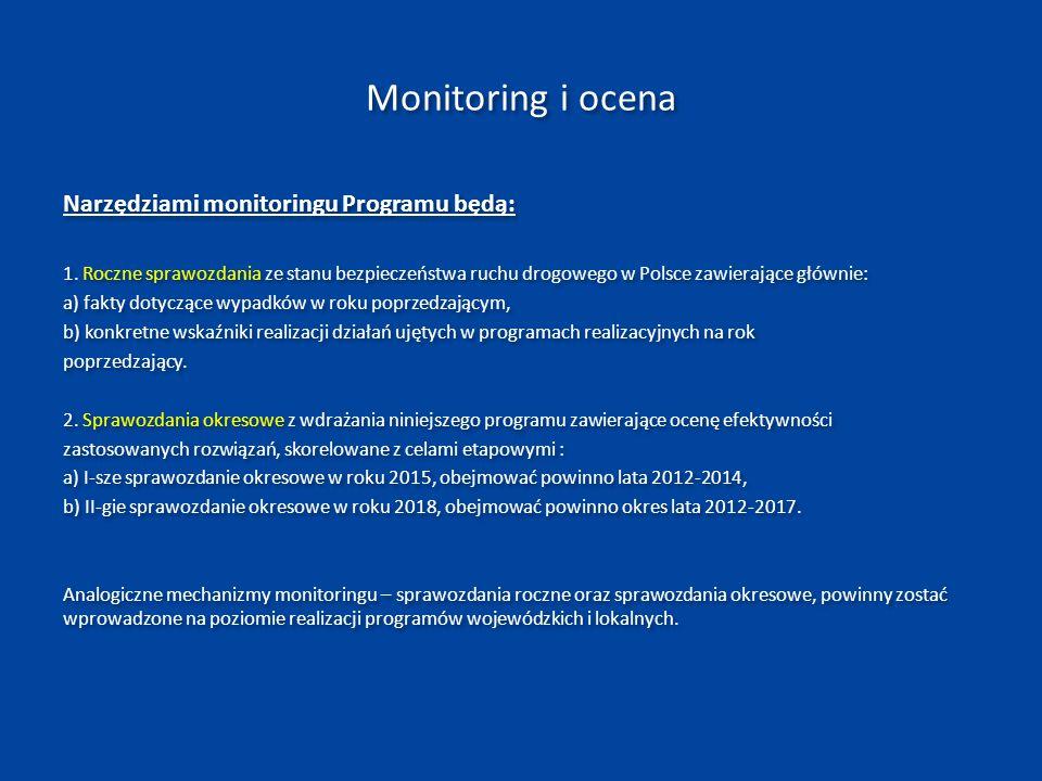 Monitoring i ocena Narzędziami monitoringu Programu będą: