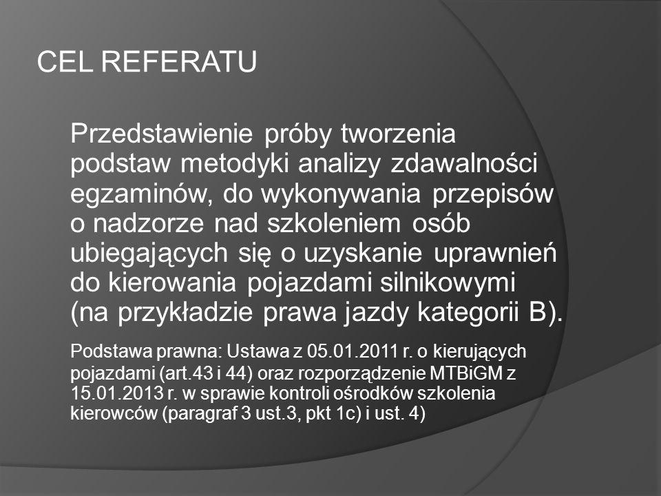 CEL REFERATU