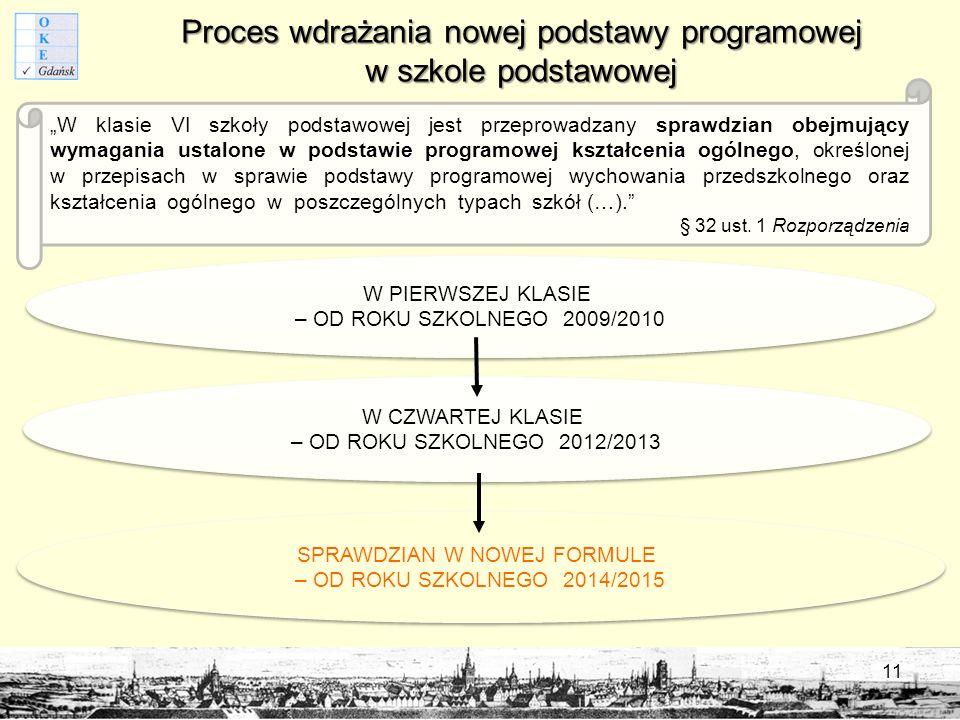 Proces wdrażania nowej podstawy programowej w szkole podstawowej