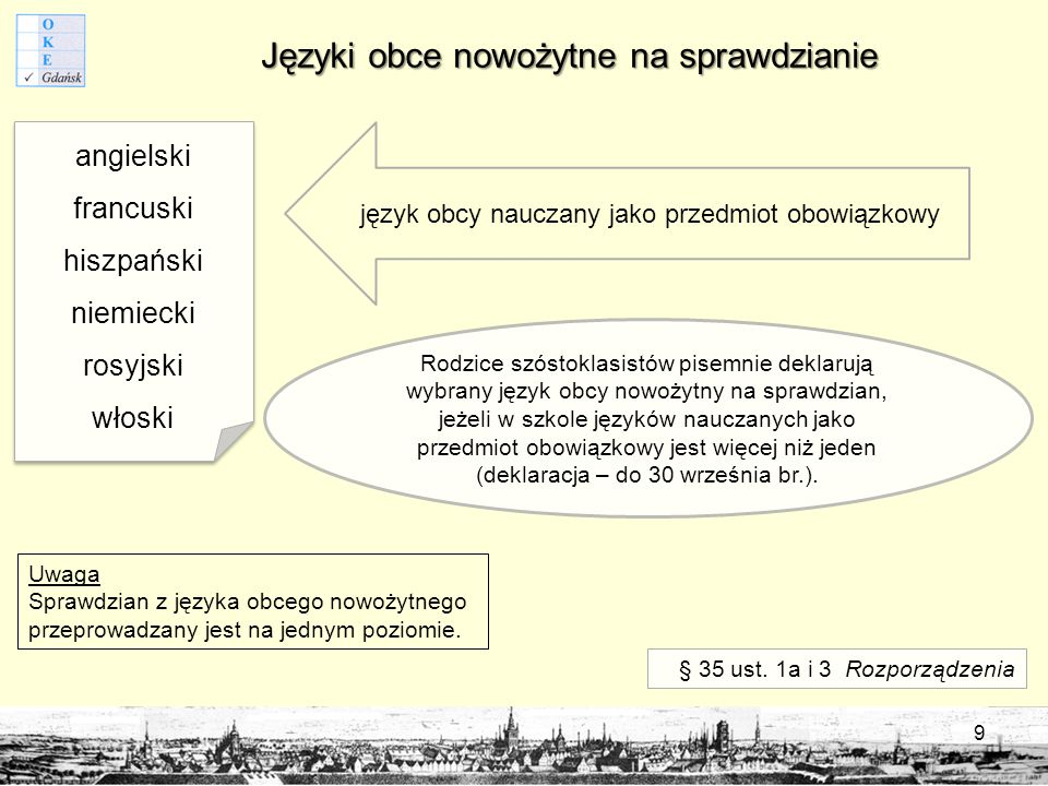 Języki obce nowożytne na sprawdzianie