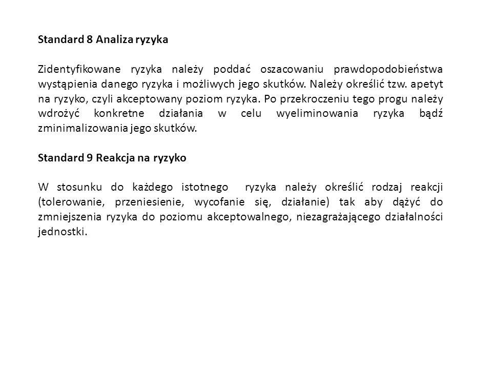Standard 8 Analiza ryzyka